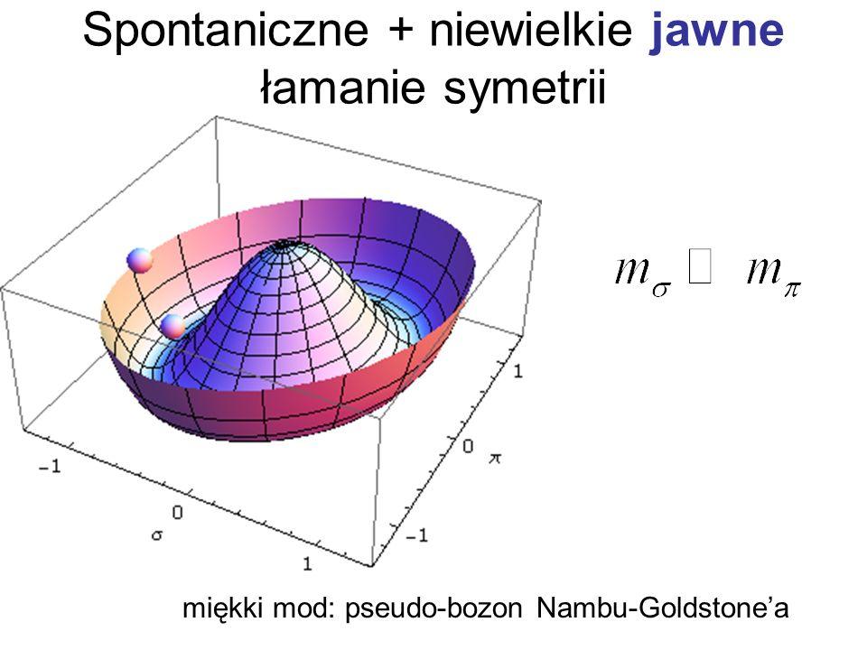 Spontaniczne + niewielkie jawne łamanie symetrii miękki mod: pseudo-bozon Nambu-Goldstonea