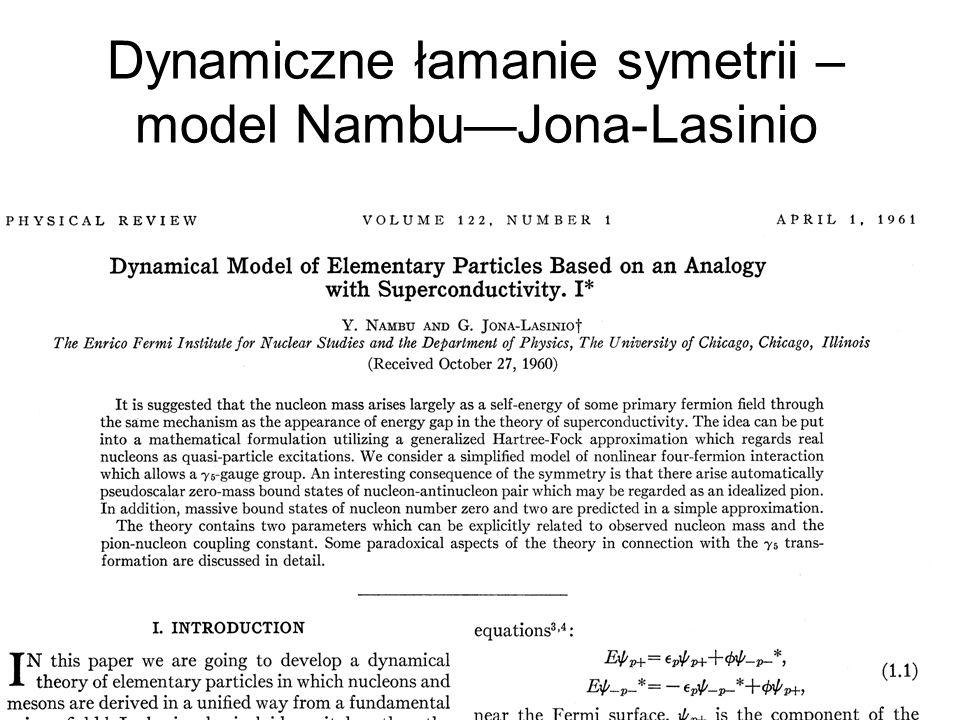 Dynamiczne łamanie symetrii – model NambuJona-Lasinio