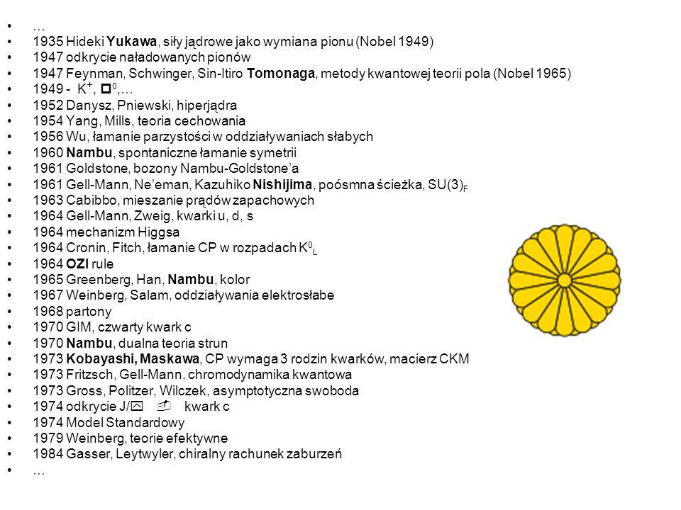 … 1935 Hideki Yukawa, siły jądrowe jako wymiana pionu (Nobel 1949) 1947 odkrycie naładowanych pionów 1947 Feynman, Schwinger, Sin-Itiro Tomonaga, metody kwantowej teorii pola (Nobel 1965) 1949 - K +, p 0,… 1952 Danysz, Pniewski, hiperjądra 1954 Yang, Mills, teoria cechowania 1956 Wu, łamanie parzystości w oddziaływaniach słabych 1960 Nambu, spontaniczne łamanie symetrii 1961 Goldstone, bozony Nambu-Goldstonea 1961 Gell-Mann, Neeman, Kazuhiko Nishijima, poósmna ścieżka, SU(3) F 1963 Cabibbo, mieszanie prądów zapachowych 1964 Gell-Mann, Zweig, kwarki u, d, s 1964 mechanizm Higgsa 1964 Cronin, Fitch, łamanie CP w rozpadach K 0 L 1964 OZI rule 1965 Greenberg, Han, Nambu, kolor 1967 Weinberg, Salam, oddziaływania elektrosłabe 1968 partony 1970 GIM, czwarty kwark c 1970 Nambu, dualna teoria strun 1973 Kobayashi, Maskawa, CP wymaga 3 rodzin kwarków, macierz CKM 1973 Fritzsch, Gell-Mann, chromodynamika kwantowa 1973 Gross, Politzer, Wilczek, asymptotyczna swoboda 1974 odkrycie J/y - kwark c 1974 Model Standardowy 1979 Weinberg, teorie efektywne 1984 Gasser, Leytwyler, chiralny rachunek zaburzeń …