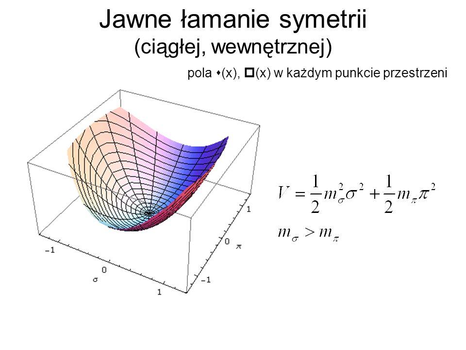 Jawne łamanie symetrii (ciągłej, wewnętrznej) pola s(x), p(x) w każdym punkcie przestrzeni