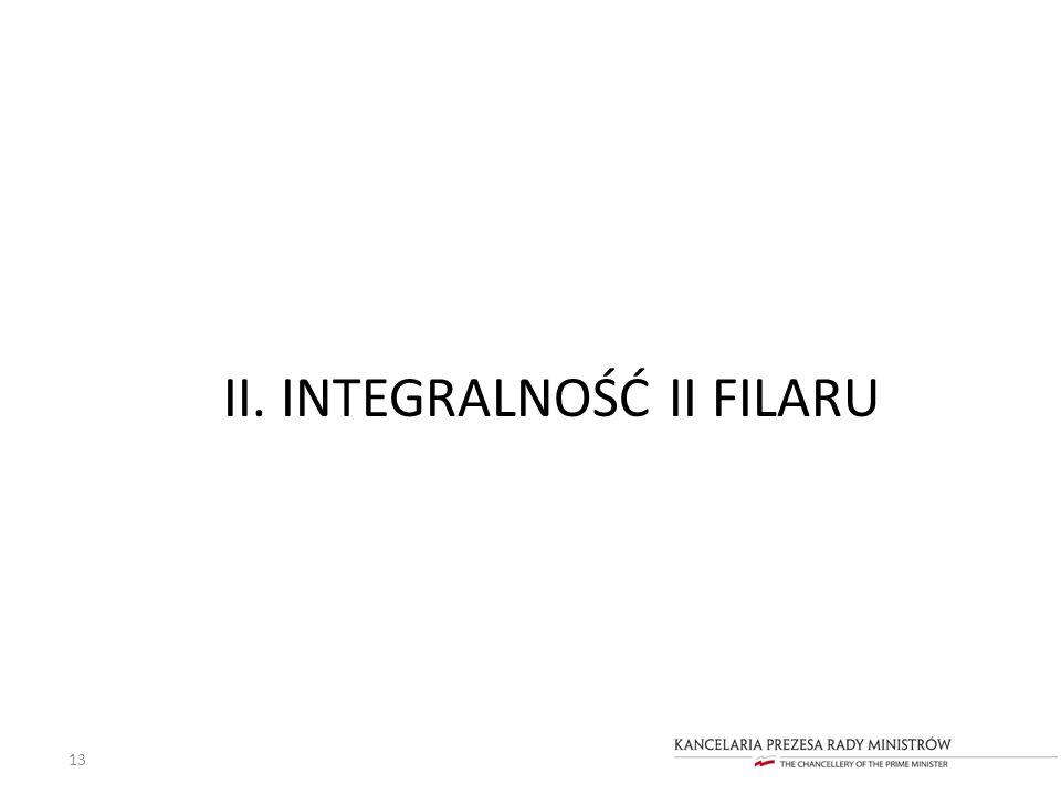 II. INTEGRALNOŚĆ II FILARU 13