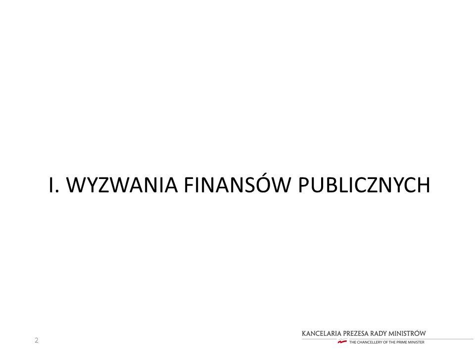 2 I. WYZWANIA FINANSÓW PUBLICZNYCH