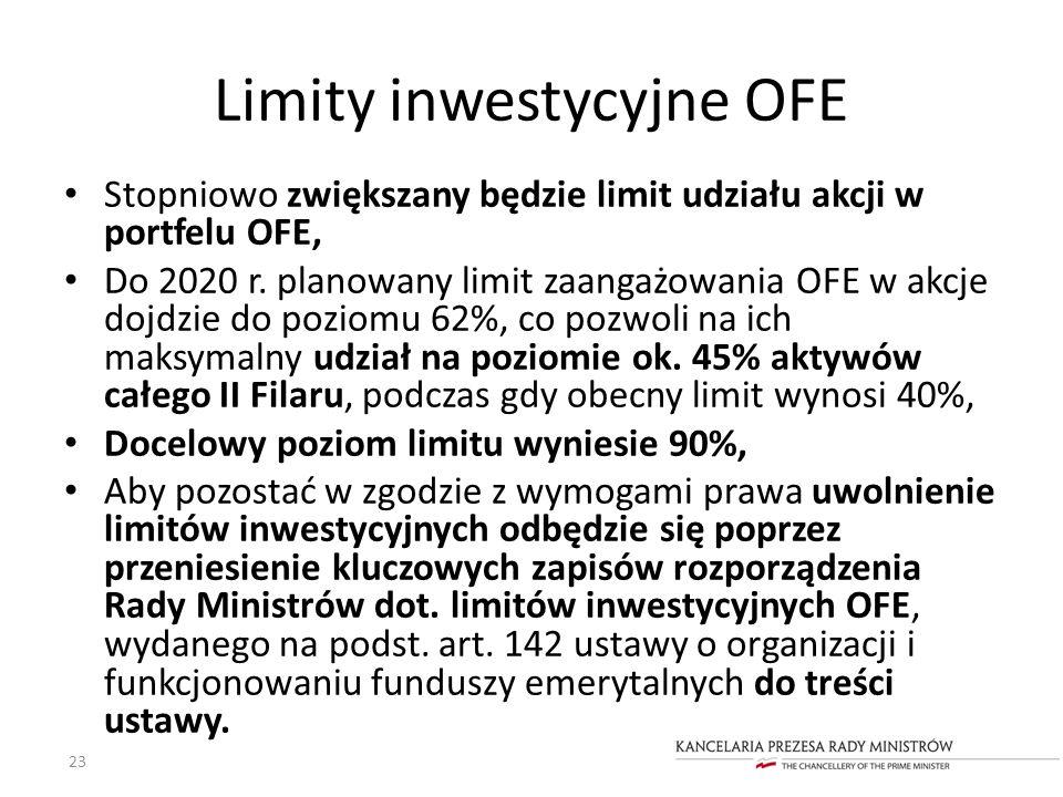 Limity inwestycyjne OFE Stopniowo zwiększany będzie limit udziału akcji w portfelu OFE, Do 2020 r. planowany limit zaangażowania OFE w akcje dojdzie d
