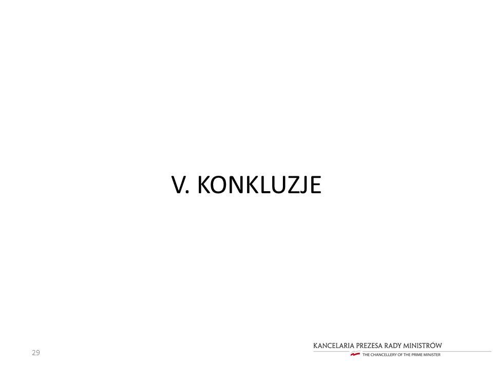 V. KONKLUZJE 29