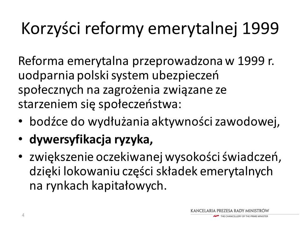 Korzyści reformy emerytalnej 1999 Reforma emerytalna przeprowadzona w 1999 r. uodparnia polski system ubezpieczeń społecznych na zagrożenia związane z