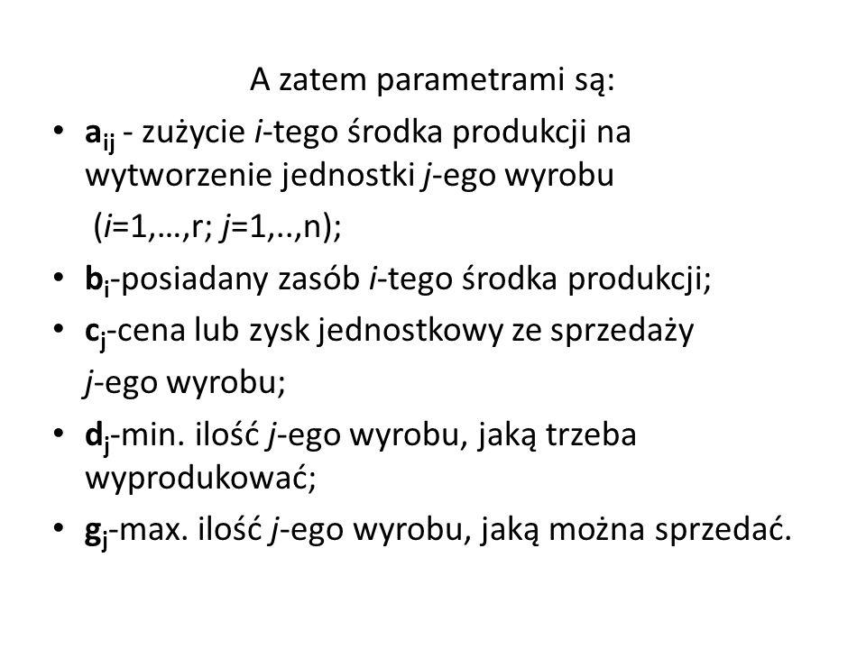 A zatem parametrami są: a ij - zużycie i-tego środka produkcji na wytworzenie jednostki j-ego wyrobu (i=1,…,r; j=1,..,n); b i -posiadany zasób i-tego środka produkcji; c j -cena lub zysk jednostkowy ze sprzedaży j-ego wyrobu; d j -min.