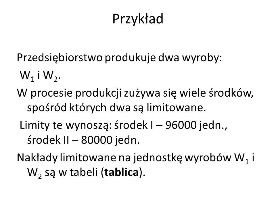 Przykład Przedsiębiorstwo produkuje dwa wyroby: W 1 i W 2.
