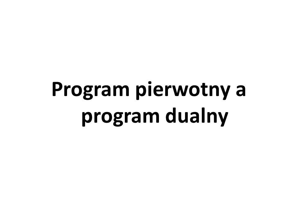 Program pierwotny a program dualny
