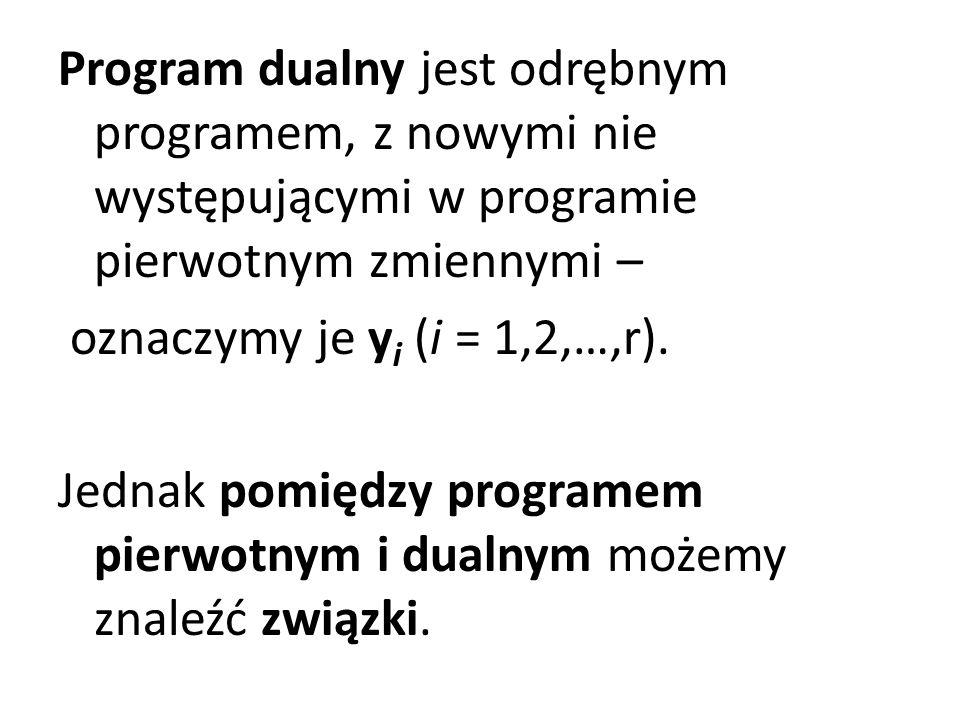 Program dualny jest odrębnym programem, z nowymi nie występującymi w programie pierwotnym zmiennymi – oznaczymy je y i (i = 1,2,…,r).