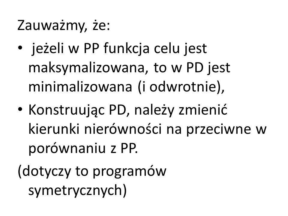 Zauważmy, że: jeżeli w PP funkcja celu jest maksymalizowana, to w PD jest minimalizowana (i odwrotnie), Konstruując PD, należy zmienić kierunki nierówności na przeciwne w porównaniu z PP.