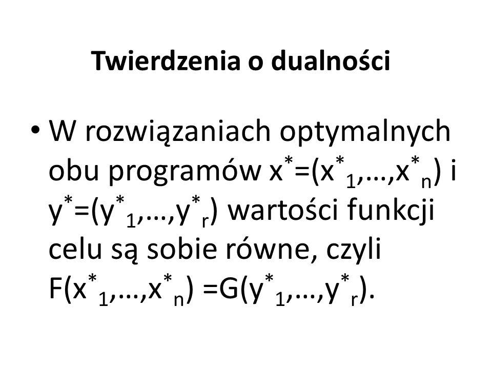 Twierdzenia o dualności W rozwiązaniach optymalnych obu programów x * =(x * 1,…,x * n ) i y * =(y * 1,…,y * r ) wartości funkcji celu są sobie równe, czyli F(x * 1,…,x * n ) =G(y * 1,…,y * r ).