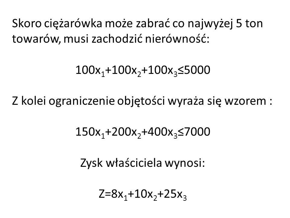 Skoro ciężarówka może zabrać co najwyżej 5 ton towarów, musi zachodzić nierówność: 100x 1 +100x 2 +100x 3 5000 Z kolei ograniczenie objętości wyraża się wzorem : 150x 1 +200x 2 +400x 3 7000 Zysk właściciela wynosi: Z=8x 1 +10x 2 +25x 3