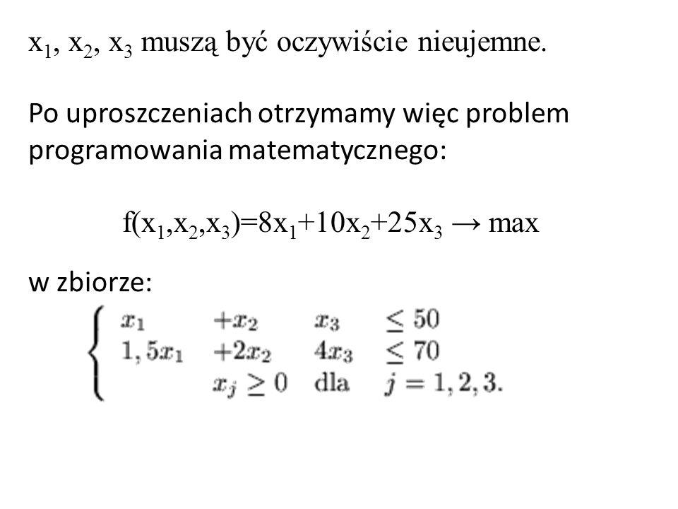 x 1, x 2, x 3 muszą być oczywiście nieujemne.