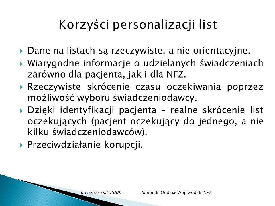 zapisy ustawowe nie wymagają prowadzenia list w formie elektronicznej, wielu świadczeniodawców prowadzi je w formie elementu dziennego grafiku przyjęć (tj.