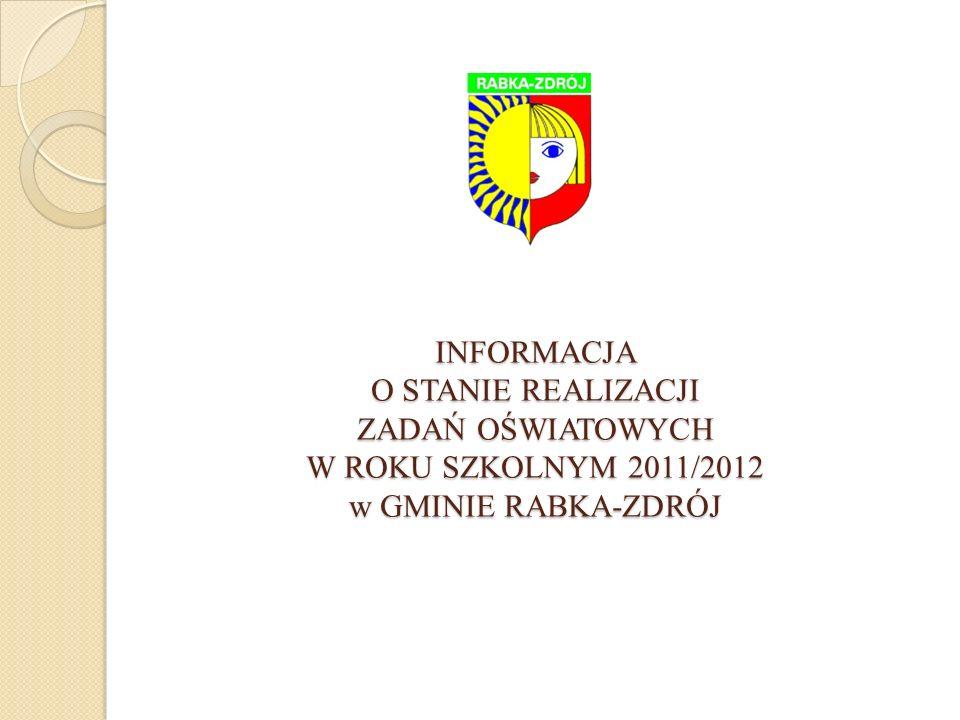 Wyniki sprawdzianu – 2012 r.