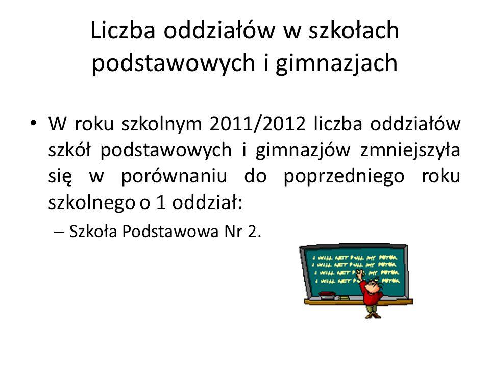 Liczba oddziałów w szkołach podstawowych i gimnazjach W roku szkolnym 2011/2012 liczba oddziałów szkół podstawowych i gimnazjów zmniejszyła się w poró