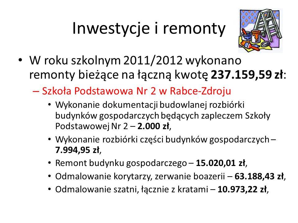 Inwestycje i remonty W roku szkolnym 2011/2012 wykonano remonty bieżące na łączną kwotę 237.159,59 zł: – Szkoła Podstawowa Nr 2 w Rabce-Zdroju Wykonan