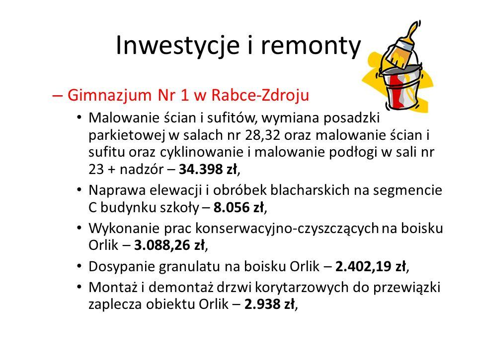 Inwestycje i remonty – Gimnazjum Nr 1 w Rabce-Zdroju Malowanie ścian i sufitów, wymiana posadzki parkietowej w salach nr 28,32 oraz malowanie ścian i