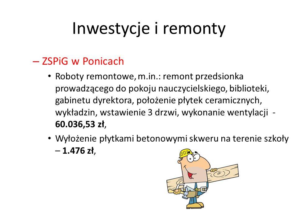 Inwestycje i remonty – ZSPiG w Ponicach Roboty remontowe, m.in.: remont przedsionka prowadzącego do pokoju nauczycielskiego, biblioteki, gabinetu dyre
