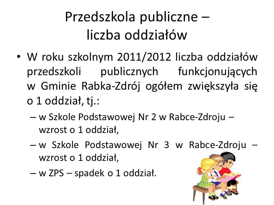 Przedszkola publiczne – liczba oddziałów W roku szkolnym 2011/2012 liczba oddziałów przedszkoli publicznych funkcjonujących w Gminie Rabka-Zdrój ogółe