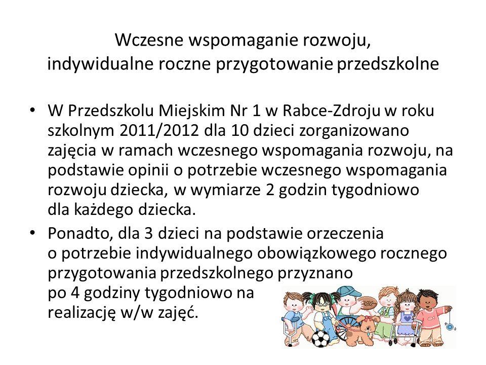 Wczesne wspomaganie rozwoju, indywidualne roczne przygotowanie przedszkolne W Przedszkolu Miejskim Nr 1 w Rabce-Zdroju w roku szkolnym 2011/2012 dla 1