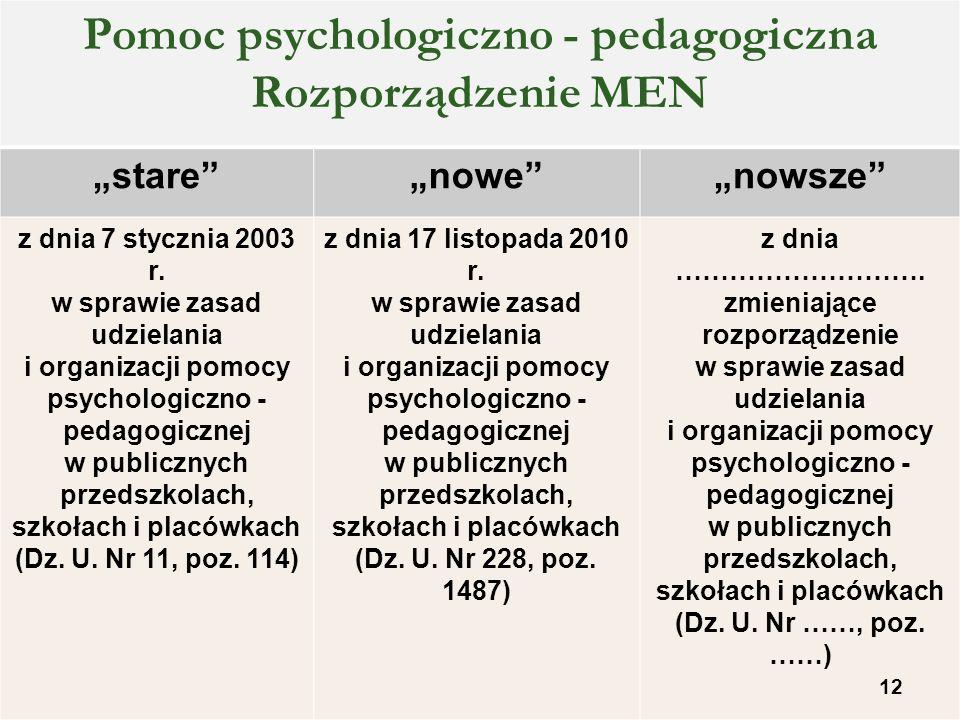 Pomoc psychologiczno - pedagogiczna Rozporządzenie MEN starenowenowsze z dnia 7 stycznia 2003 r. w sprawie zasad udzielania i organizacji pomocy psych