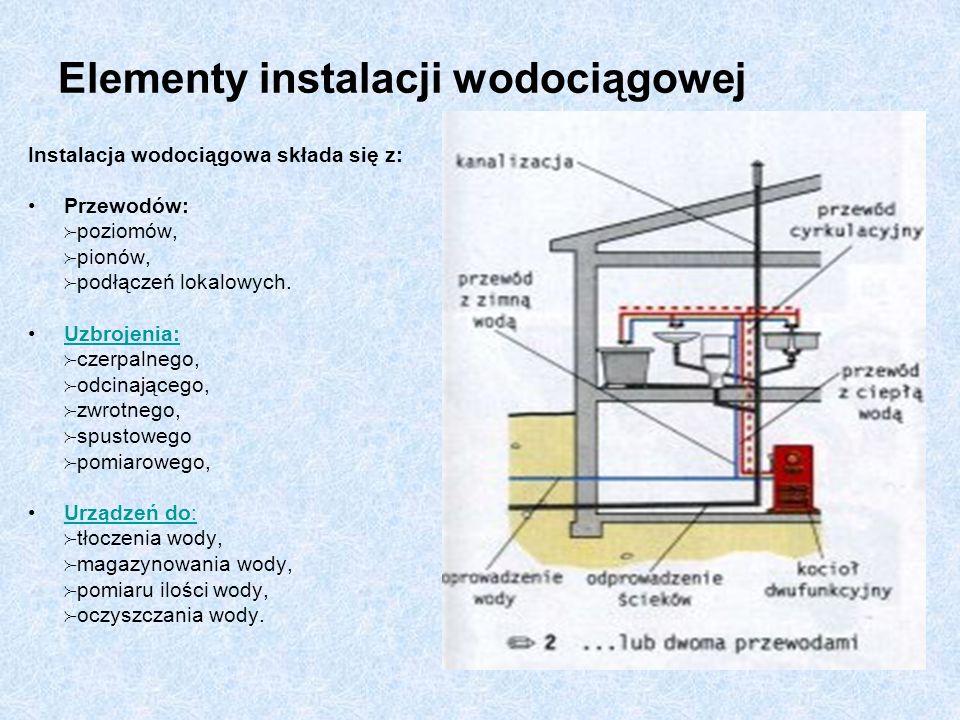 Elementy instalacji wodociągowej Instalacja wodociągowa składa się z: Przewodów: poziomów, pionów, podłączeń lokalowych. Uzbrojenia: czerpalnego, odci