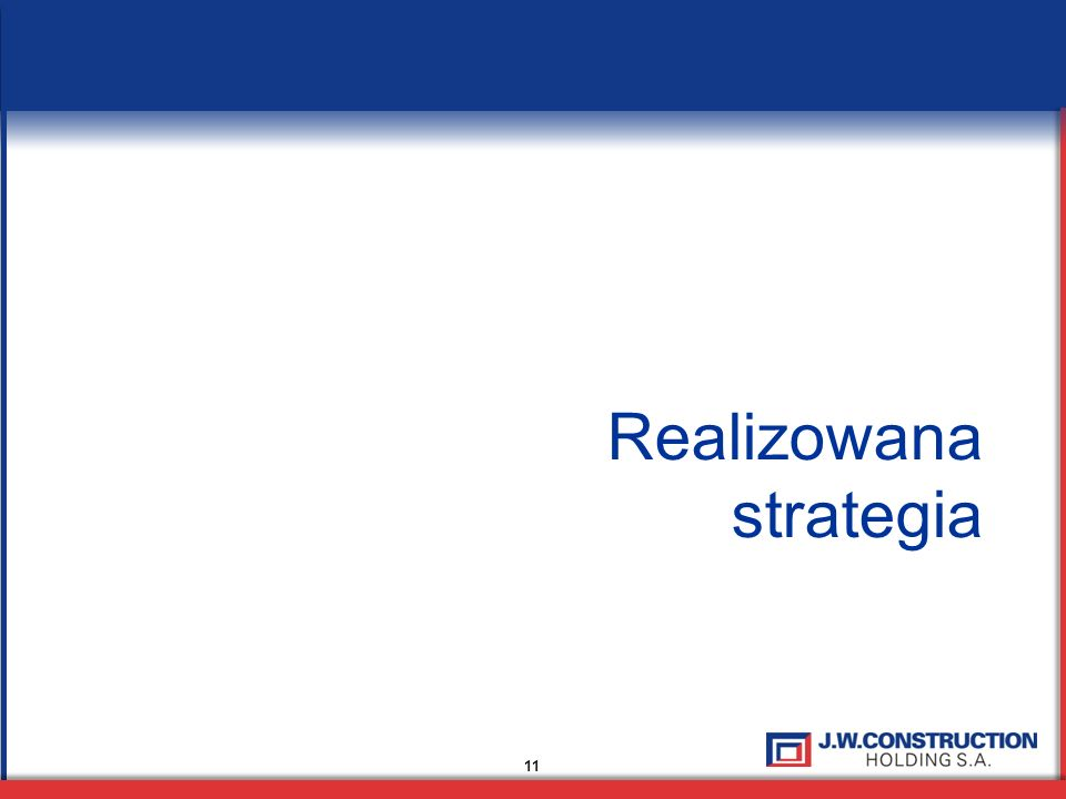 Realizowana strategia 11