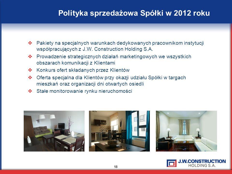 18 Polityka sprzedażowa Spółki w 2012 roku Pakiety na specjalnych warunkach dedykowanych pracownikom instytucji współpracujących z J.W. Construction H