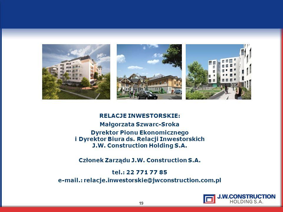 19 RELACJE INWESTORSKIE: Małgorzata Szwarc-Sroka Dyrektor Pionu Ekonomicznego i Dyrektor Biura ds. Relacji Inwestorskich J.W. Construction Holding S.A