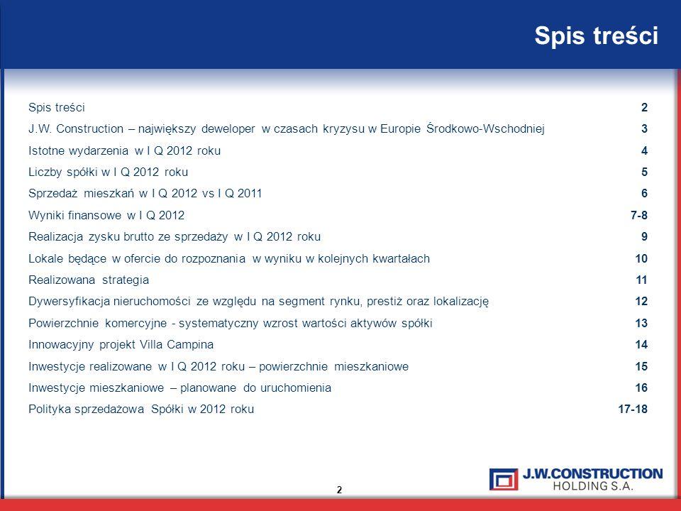 Spis treści 2 2 J.W. Construction – największy deweloper w czasach kryzysu w Europie Środkowo-Wschodniej3 Istotne wydarzenia w I Q 2012 roku4 Liczby s
