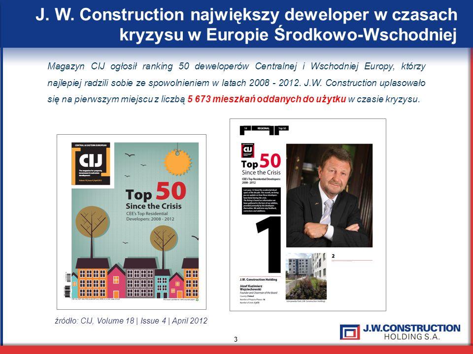 J. W. Construction największy deweloper w czasach kryzysu w Europie Środkowo-Wschodniej Magazyn CIJ ogłosił ranking 50 deweloperów Centralnej i Wschod