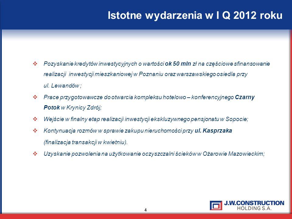 Istotne wydarzenia w I Q 2012 roku 4 Pozyskanie kredytów inwestycyjnych o wartości ok 50 mln zł na częściowe sfinansowanie realizacji inwestycji miesz