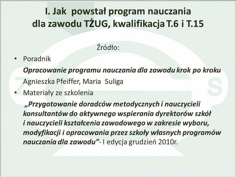 I. Jak powstał program nauczania dla zawodu TŻUG, kwalifikacja T.6 i T.15 Źródło: Poradnik Opracowanie programu nauczania dla zawodu krok po kroku Agn