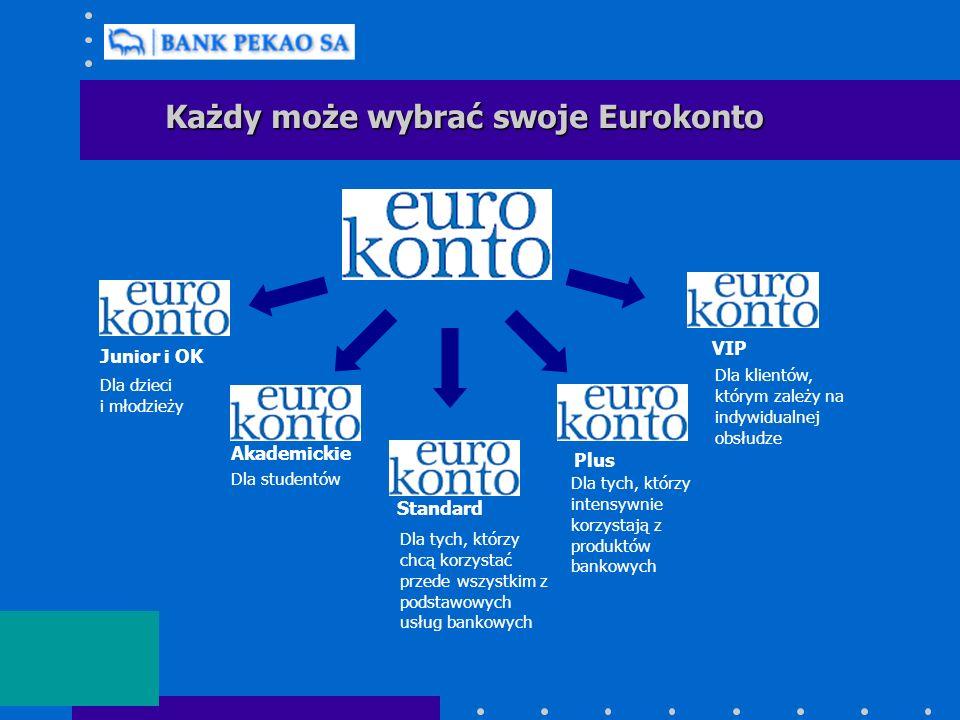 Każdy może wybrać swoje Eurokonto Akademickie Plus VIP Dla studentów Dla tych, którzy chcą korzystać przede wszystkim z podstawowych usług bankowych Dla tych, którzy intensywnie korzystają z produktów bankowych Dla klientów, którym zależy na indywidualnej obsłudze Junior i OK Dla dzieci i młodzieży Standard