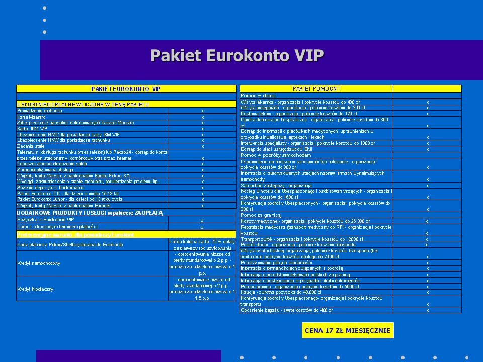 Pakiet Eurokonto VIP CENA 17 ZŁ MIESIĘCZNIE