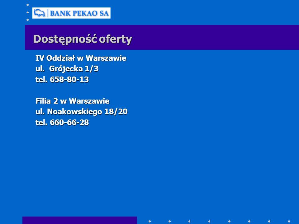 Dostępność oferty IV Oddział w Warszawie ul. Grójecka 1/3 tel. 658-80-13 Filia 2 w Warszawie ul. Noakowskiego 18/20 tel. 660-66-28