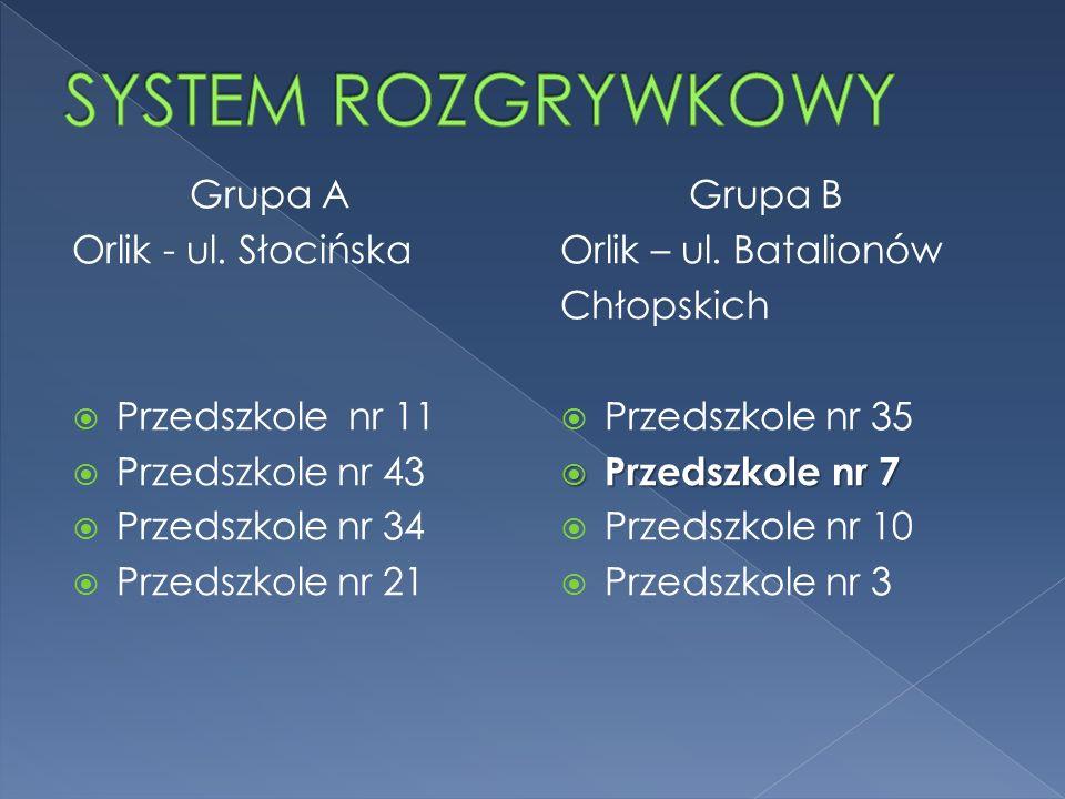 W fazie grupowej turnieju 13 czerwca Orły Siódemki rozegrały dwa zwycięskie mecze grupowe z Przedszkolem nr 3 oraz z Przedszkolem nr 35, dzięki którym uplasowali się na pierwszym miejscu w tabeli.