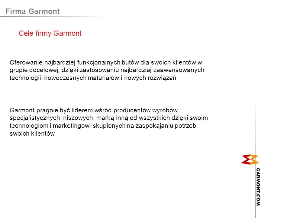 Firma Garmont Aby osiągnąć zamierzone cele, strategia firmy garmont opiera się na: nieustannych badaniach i rozwoju najwyższy poziom wiedzy technicznej i marketingowej w zespole do spraw rozwoju stały kontakt z klientem detalicznym i hurtowym szybka reakcja na uwagi zgłaszane z różnych stron rynku zapewnianie najwyższego poziomu usług, takich jak wspieranie sprzedaży, wyprzedaże, promocje, akcje reklamowe.
