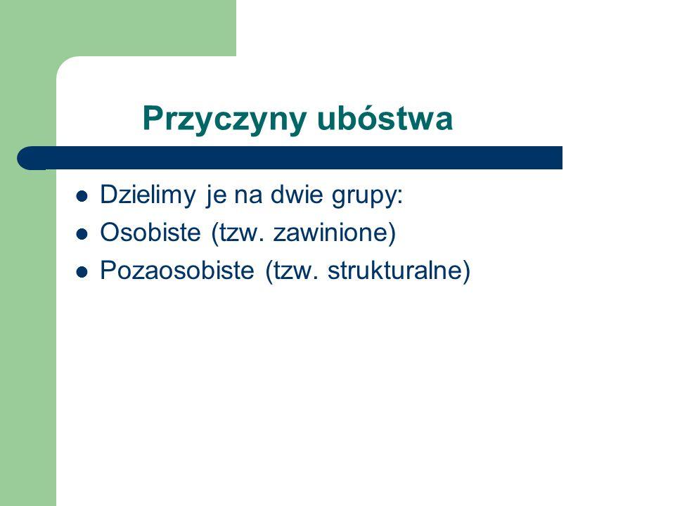 Przyczyny ubóstwa Dzielimy je na dwie grupy: Osobiste (tzw. zawinione) Pozaosobiste (tzw. strukturalne)