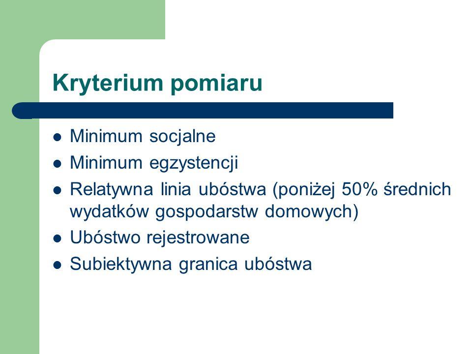 Kryterium pomiaru Minimum socjalne Minimum egzystencji Relatywna linia ubóstwa (poniżej 50% średnich wydatków gospodarstw domowych) Ubóstwo rejestrowane Subiektywna granica ubóstwa