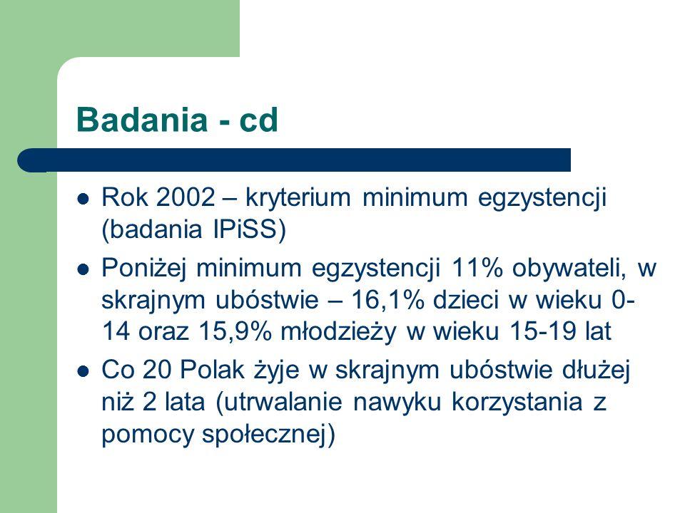 Badania - cd Rok 2002 – kryterium minimum egzystencji (badania IPiSS) Poniżej minimum egzystencji 11% obywateli, w skrajnym ubóstwie – 16,1% dzieci w wieku 0- 14 oraz 15,9% młodzieży w wieku 15-19 lat Co 20 Polak żyje w skrajnym ubóstwie dłużej niż 2 lata (utrwalanie nawyku korzystania z pomocy społecznej)