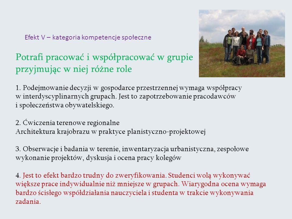 Efekt V – kategoria kompetencje społeczne Potrafi pracować i współpracować w grupie przyjmując w niej różne role 1.