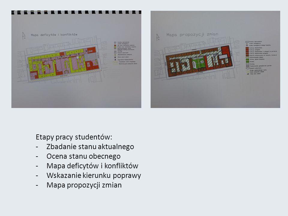 Etapy pracy studentów: -Zbadanie stanu aktualnego -Ocena stanu obecnego -Mapa deficytów i konfliktów -Wskazanie kierunku poprawy -Mapa propozycji zmia