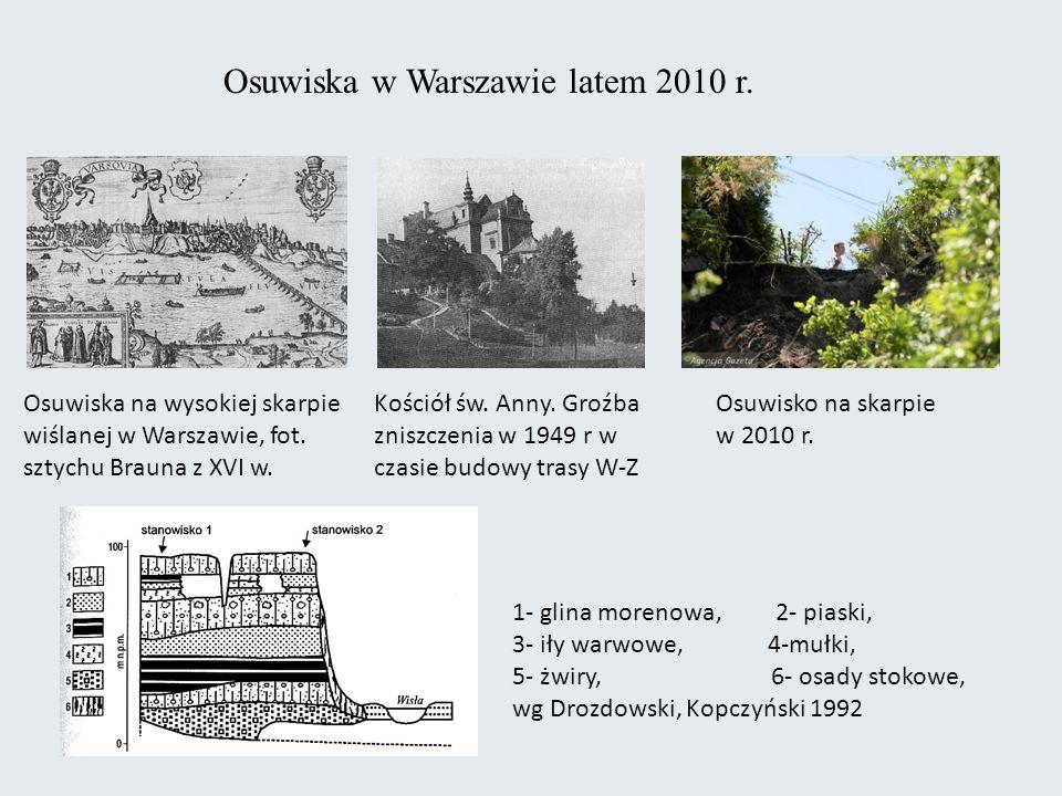Osuwiska w Warszawie latem 2010 r. Osuwiska na wysokiej skarpie wiślanej w Warszawie, fot. sztychu Brauna z XVI w. 1- glina morenowa, 2- piaski, 3- ił