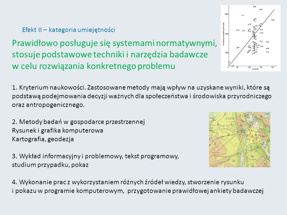 Efekt II – kategoria umiejętności Prawidłowo posługuje się systemami normatywnymi, stosuje podstawowe techniki i narzędzia badawcze w celu rozwiązania konkretnego problemu 1.