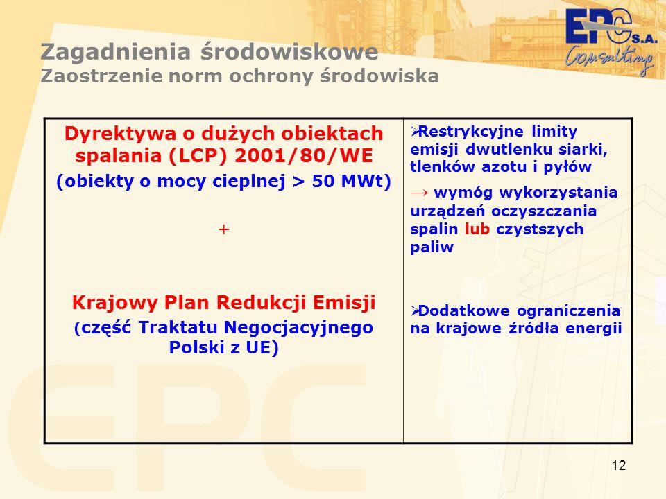 12 Zagadnienia środowiskowe Zaostrzenie norm ochrony środowiska Dyrektywa o dużych obiektach spalania (LCP) 2001/80/WE (obiekty o mocy cieplnej > 50 M