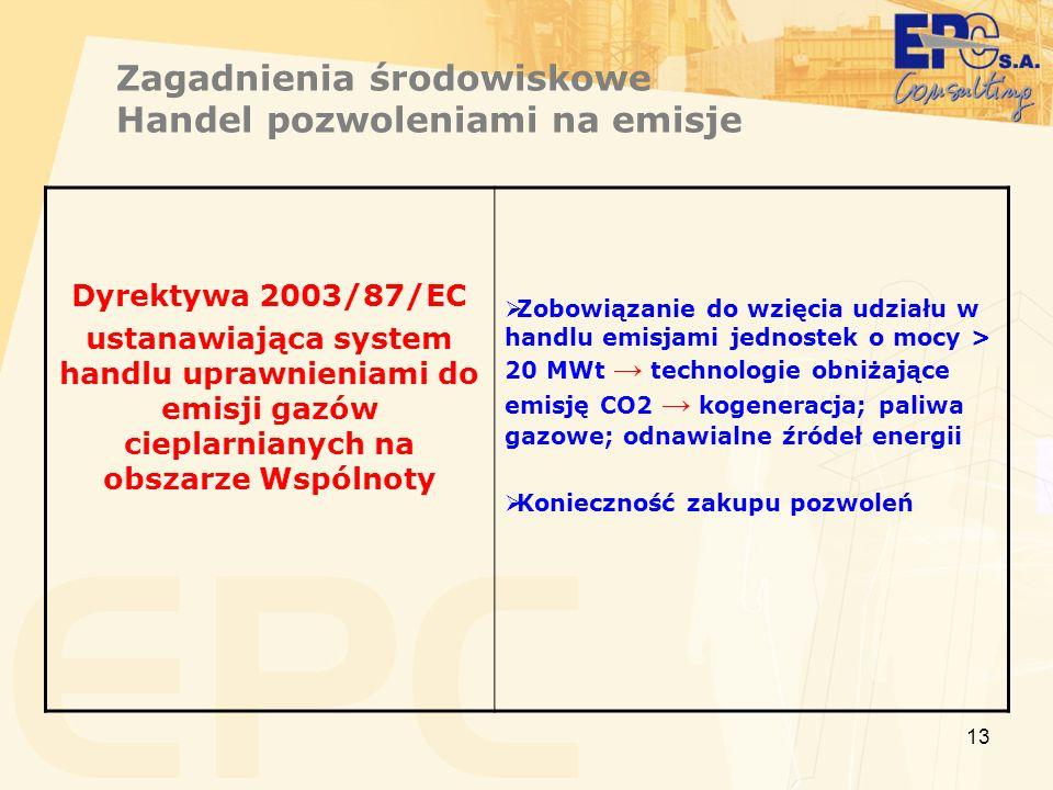 13 Zagadnienia środowiskowe Handel pozwoleniami na emisje Dyrektywa 2003/87/EC ustanawiająca system handlu uprawnieniami do emisji gazów cieplarnianyc