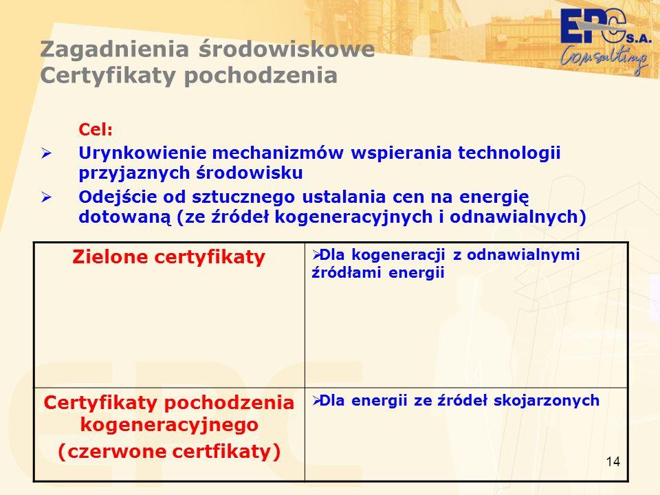 14 Zagadnienia środowiskowe Certyfikaty pochodzenia Cel: Urynkowienie mechanizmów wspierania technologii przyjaznych środowisku Odejście od sztucznego ustalania cen na energię dotowaną (ze źródeł kogeneracyjnych i odnawialnych) Zielone certyfikaty Dla kogeneracji z odnawialnymi źródłami energii Certyfikaty pochodzenia kogeneracyjnego (czerwone certfikaty) Dla energii ze źródeł skojarzonych