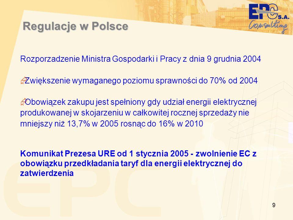 9 Regulacje w Polsce Rozporzadzenie Ministra Gospodarki i Pracy z dnia 9 grudnia 2004 Zwiększenie wymaganego poziomu sprawności do 70% od 2004 Obowiązek zakupu jest spełniony gdy udział energii elektrycznej produkowanej w skojarzeniu w całkowitej rocznej sprzedaży nie mniejszy niż 13,7% w 2005 rosnąc do 16% w 2010 Komunikat Prezesa URE od 1 stycznia 2005 - zwolnienie EC z obowiązku przedkładania taryf dla energii elektrycznej do zatwierdzenia